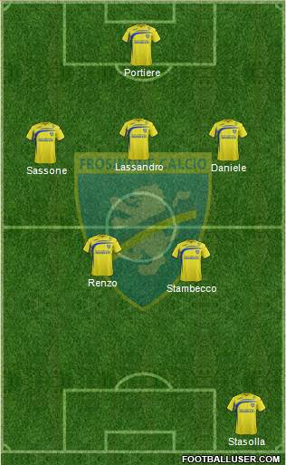 Frosinone 4-1-2-3 football formation