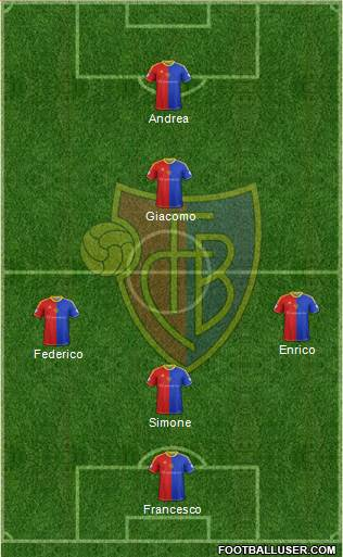 FC Basel 3-4-2-1 football formation