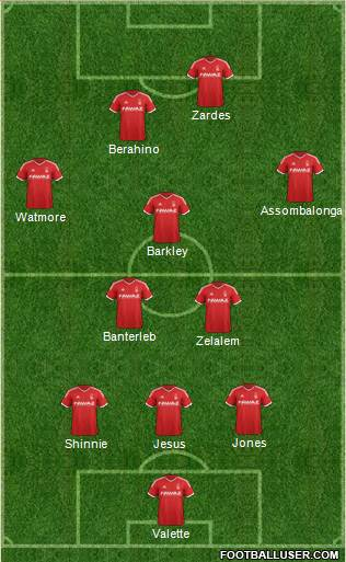 Nottingham Forest 3-5-2 football formation