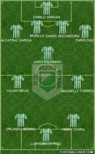 CDC Atlético Nacional 4-1-2-3 football formation
