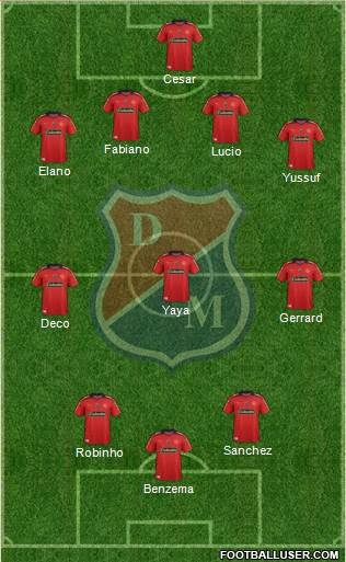CD Independiente Medellín 4-3-3 football formation