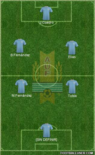 Uruguay 5-4-1 football formation