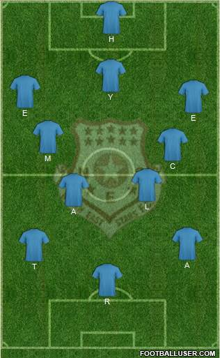 North East Stars FC 5-4-1 football formation