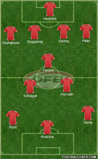 Austria 4-3-3 football formation
