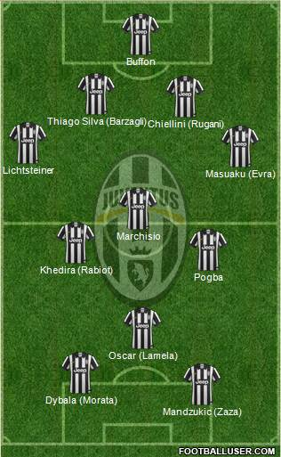 Juventus 4-3-1-2 football formation