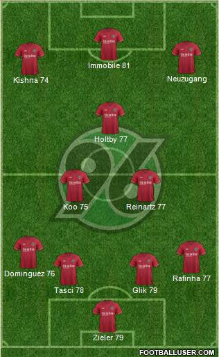 Hannover 96 3-5-1-1 football formation