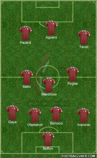Al-Wahda (UAE) 4-3-3 football formation