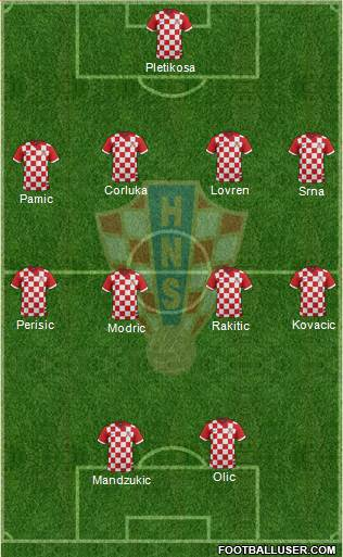Croatia 4-4-2 football formation