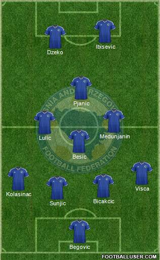Bosnia and Herzegovina 3-5-2 football formation