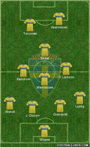 Sweden 4-1-3-2 football formation
