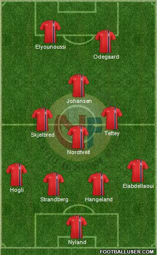 Norway 4-1-3-2 football formation