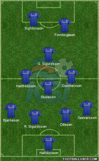 Iceland 4-1-2-3 football formation