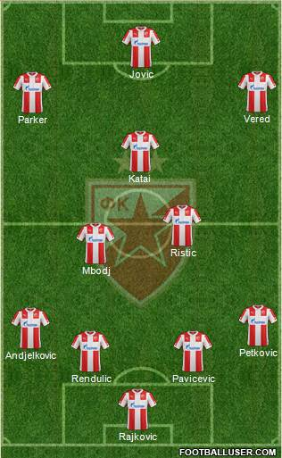 FC Red Star Belgrade 4-2-1-3 football formation