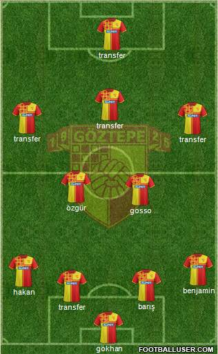 Göztepe A.S. 4-2-3-1 football formation