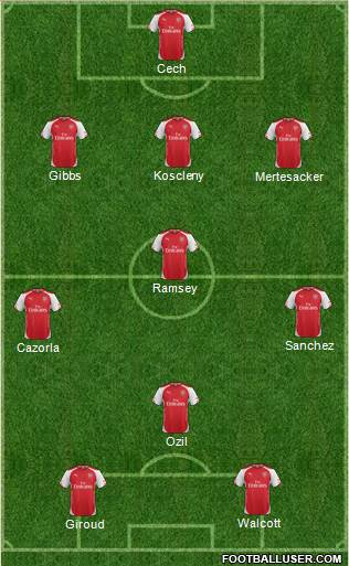 Arsenal 4-2-2-2 football formation