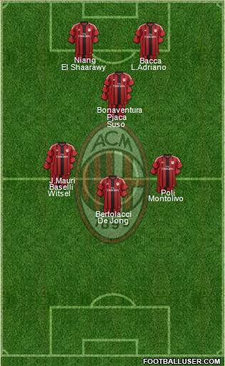 A.C. Milan 4-4-1-1 football formation