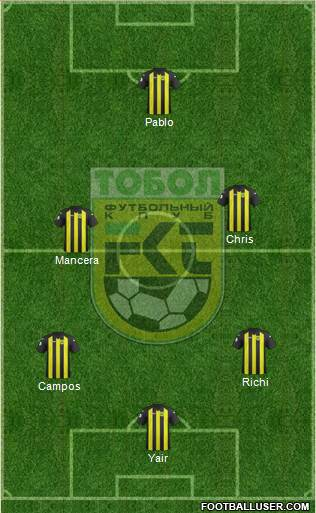 Tobyl Kostanay 4-1-2-3 football formation
