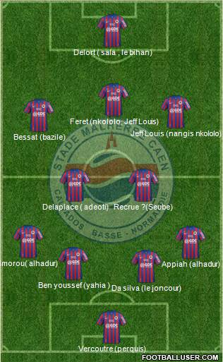 Stade Malherbe Caen Basse-Normandie 4-2-3-1 football formation