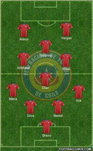 Chile 4-4-2 football formation