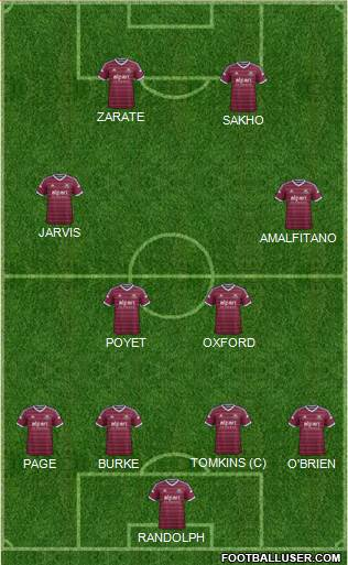 West Ham United 4-2-4 football formation