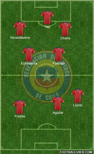 Chile 4-1-2-3 football formation