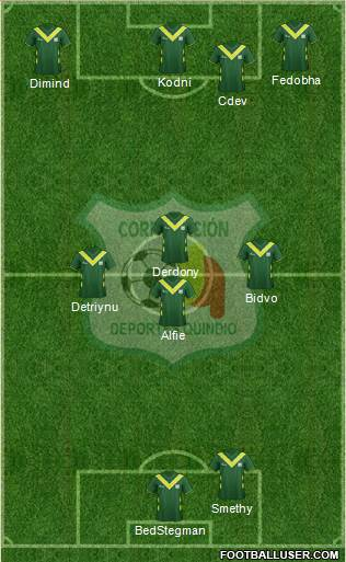 C Deportes Quindío 4-3-3 football formation