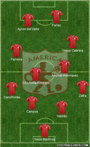 CD América de Cali 4-4-2 football formation
