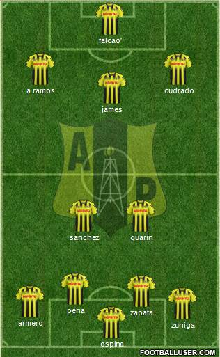 Alianza Petrolera AS 3-4-2-1 football formation