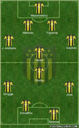 Club Atlético Peñarol 4-4-2 football formation