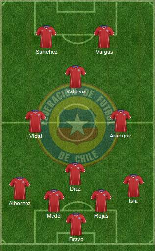 Chile 4-3-1-2 football formation