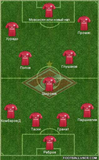 Spartak Moscow 4-2-2-2 football formation