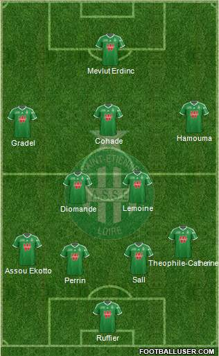 A.S. Saint-Etienne 4-1-4-1 football formation