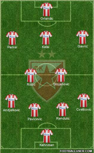 FC Red Star Belgrade 4-2-3-1 football formation