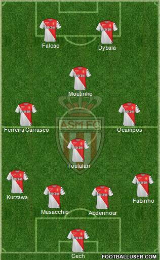 AS Monaco FC 4-1-2-3 football formation