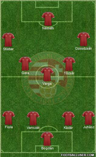 Hungary 4-5-1 football formation