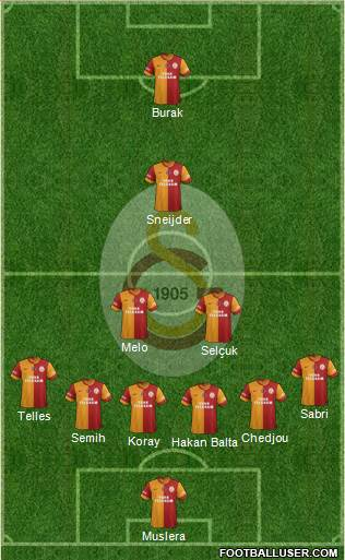 Galatasaray SK 3-5-1-1 football formation