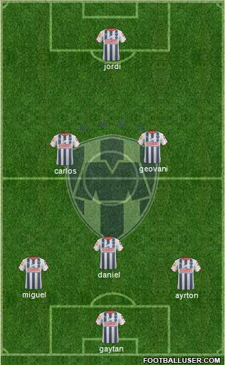 Club de Fútbol Monterrey 5-4-1 football formation