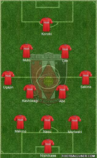 Urawa Red Diamonds 3-4-2-1 football formation