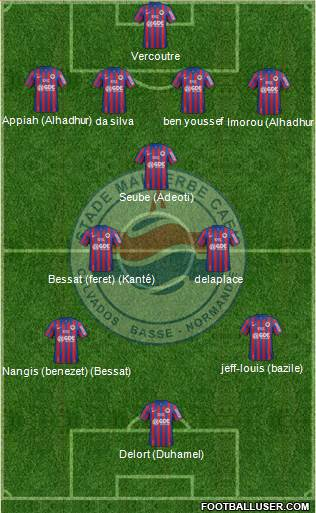 Stade Malherbe Caen Basse-Normandie 4-1-4-1 football formation