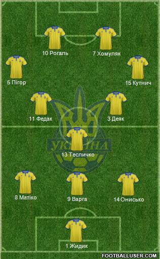 Ukraine 3-5-2 football formation