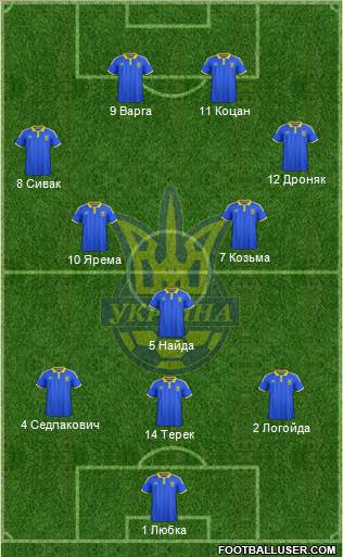 Ukraine 4-1-4-1 football formation