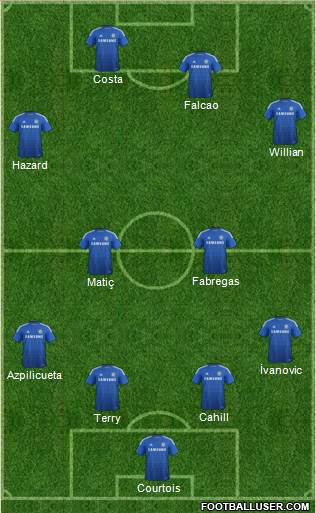 Chelsea 4-4-2 football formation