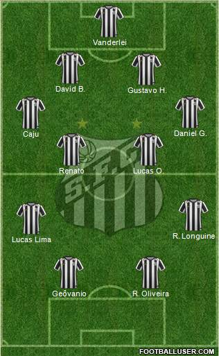 Santos FC 4-4-2 football formation
