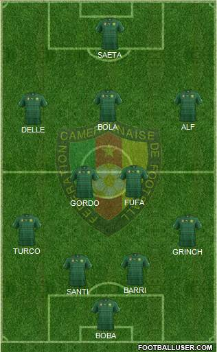 Cameroon 4-2-3-1 football formation