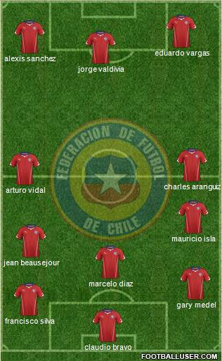 Chile 3-4-1-2 football formation
