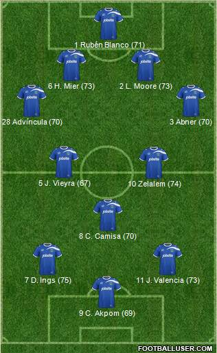 Portsmouth 4-2-1-3 football formation