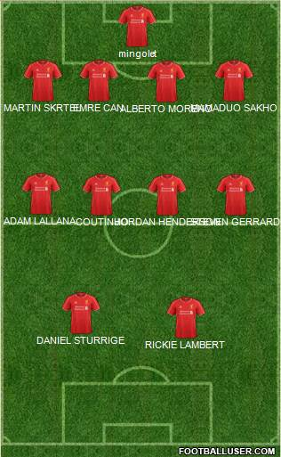 Liverpool 4-4-2 football formation