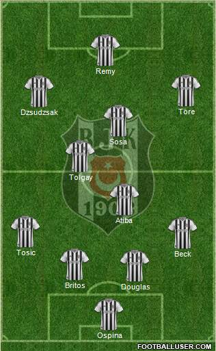Besiktas JK 4-1-3-2 football formation