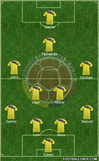 Colombia 4-4-1-1 football formation