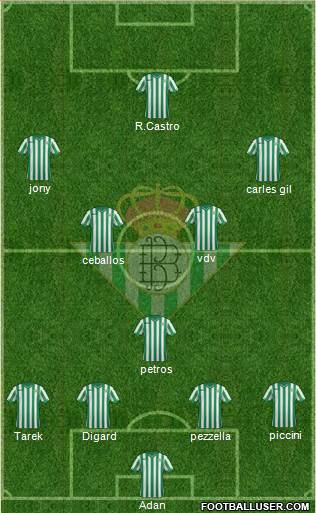 Real Betis B., S.A.D. 4-1-4-1 football formation